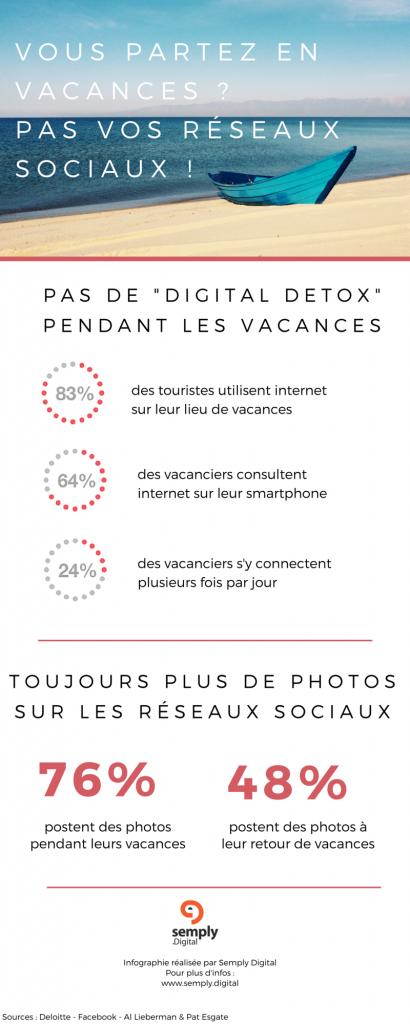 infographie-article-vacances-tourisme_reseaux-sociaux