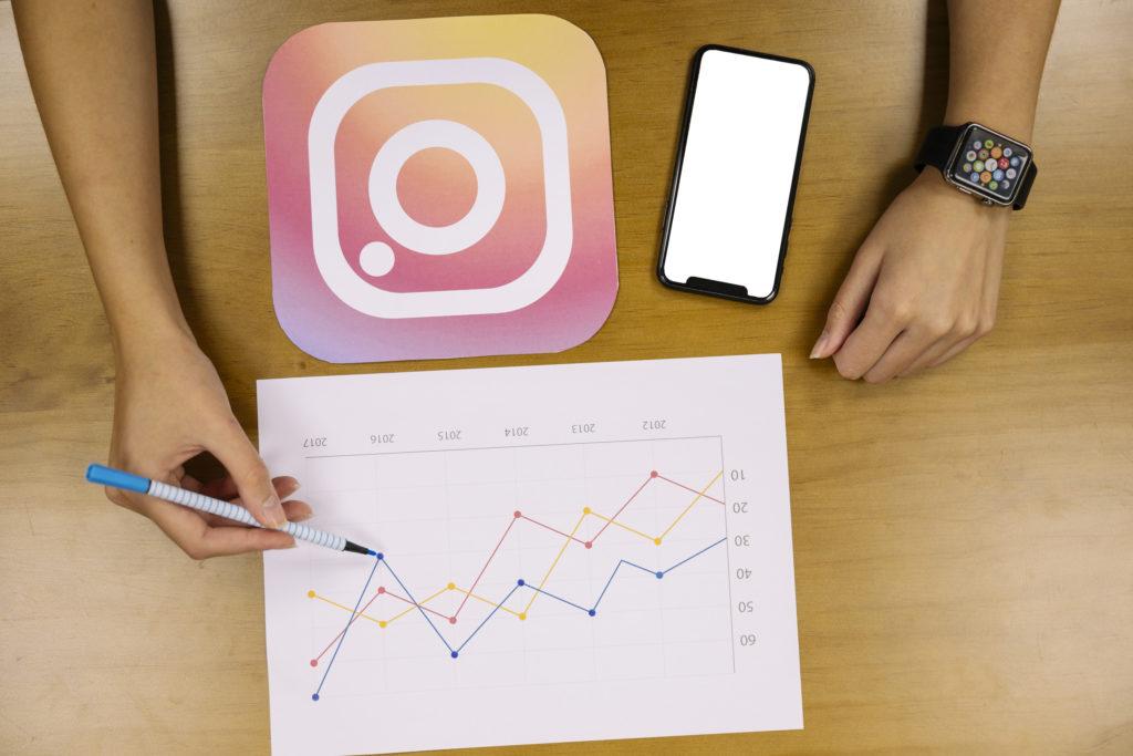 investissement publicitaire instagram